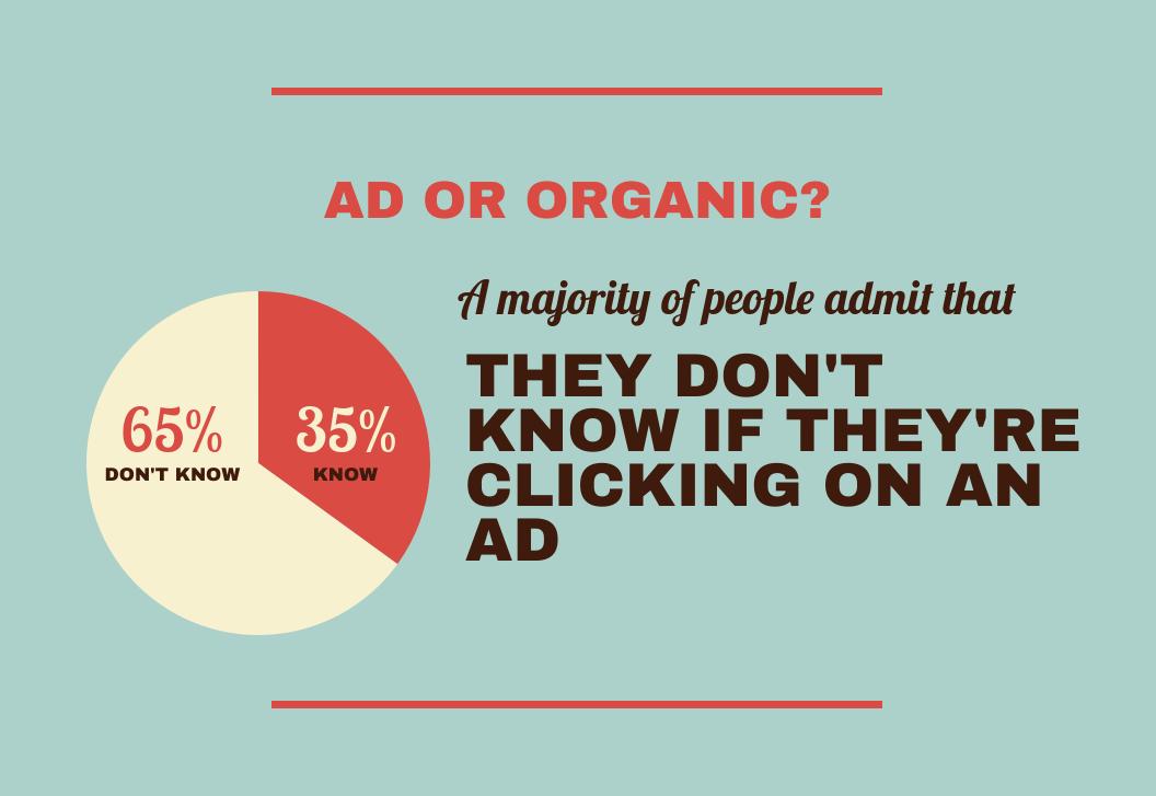 ad-or-organic